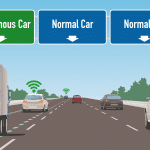 Developing Driverless Vehicle Technologies to Transform Mobility